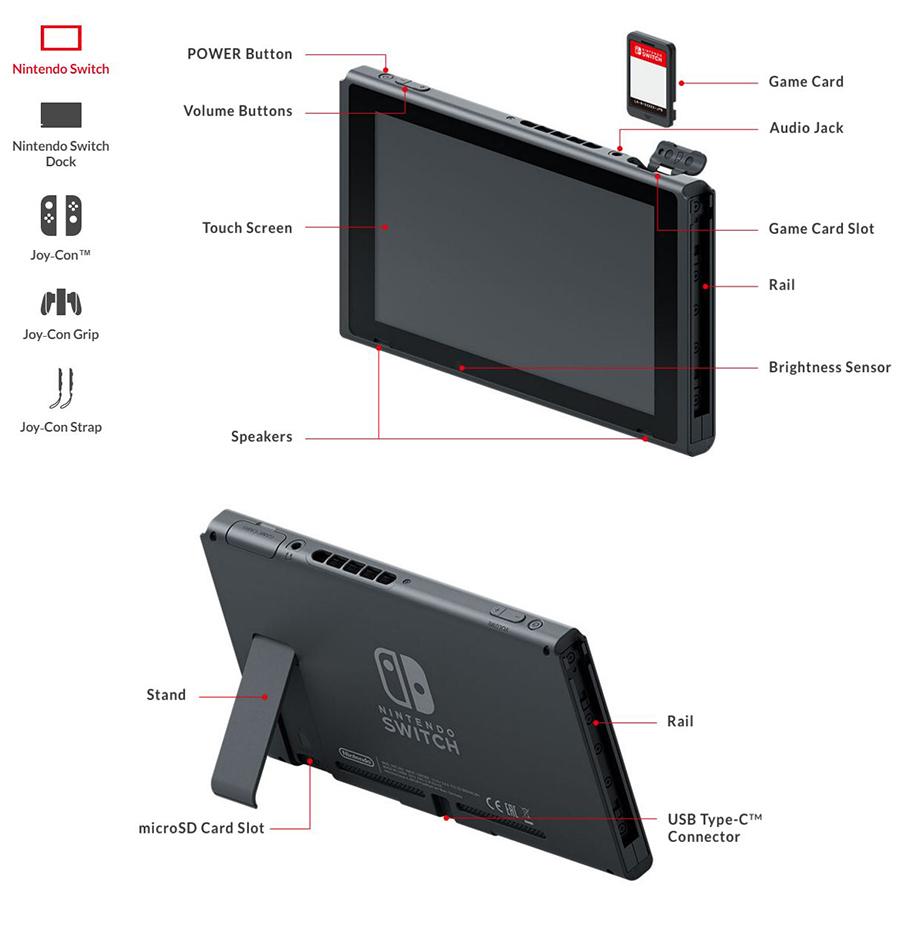 especifaciones pantalla nintendo switch
