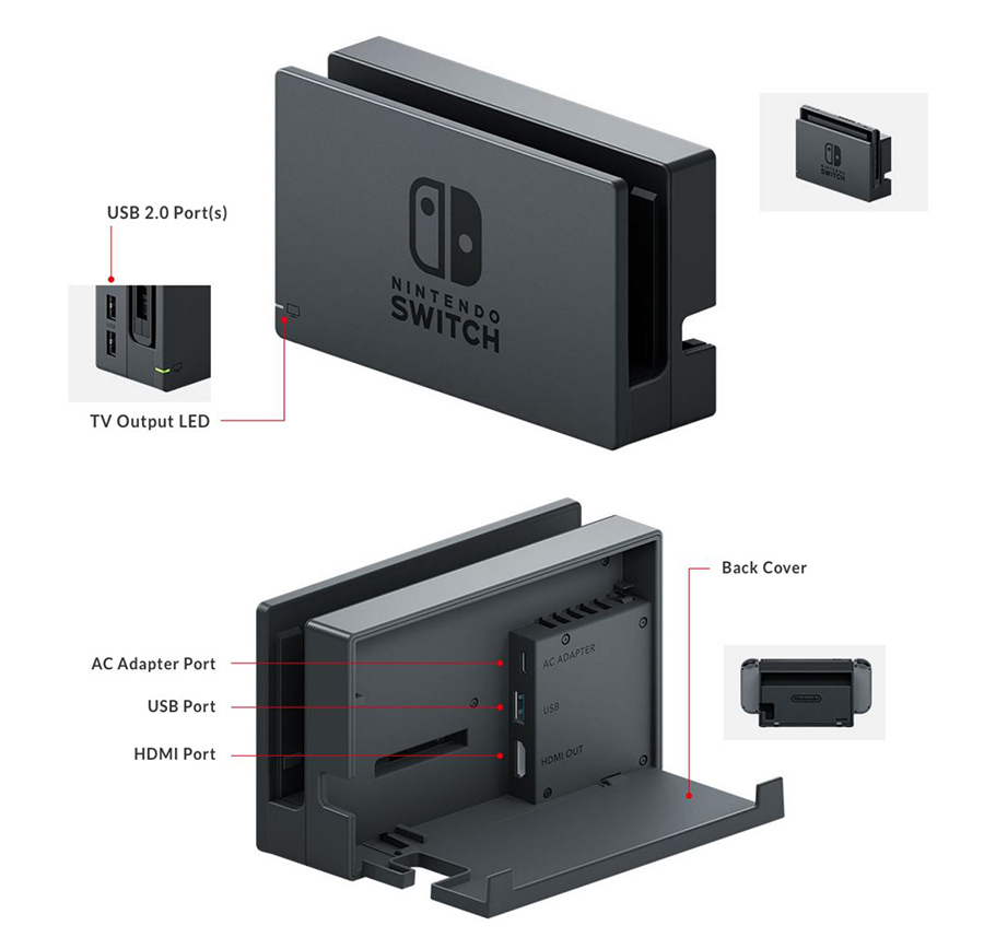 especificaciones dock set nintendo switch